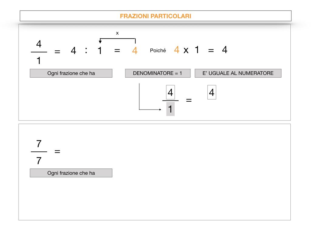 frazioni2_quoziente_complementari_improprie_simulazione.039