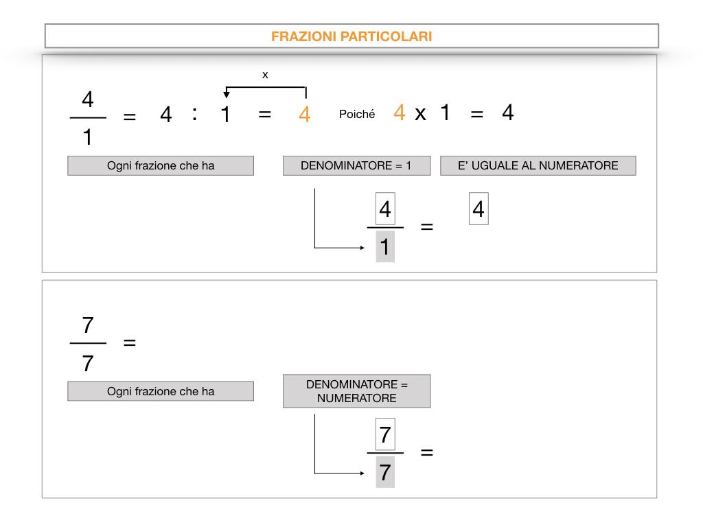 frazioni2_quoziente_complementari_improprie_simulazione.040