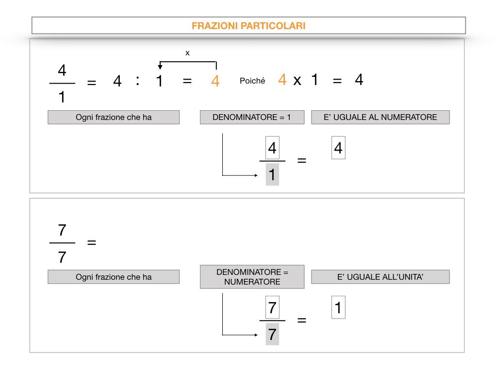 frazioni2_quoziente_complementari_improprie_simulazione.041