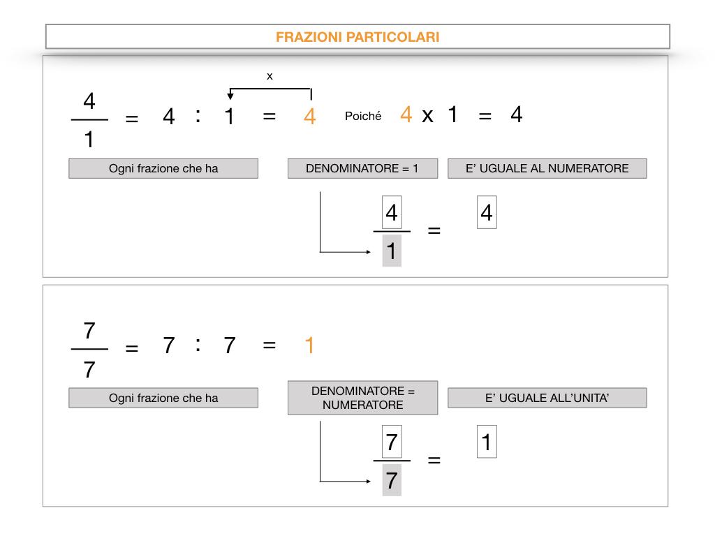 frazioni2_quoziente_complementari_improprie_simulazione.042