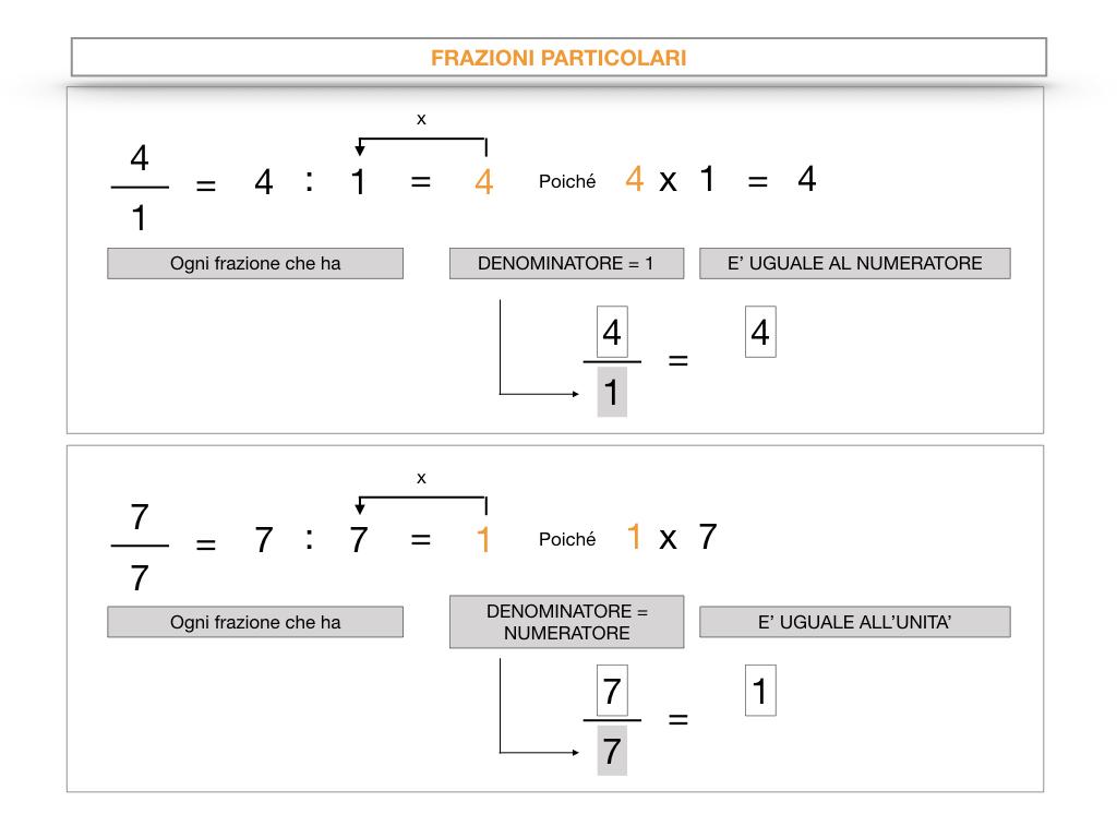 frazioni2_quoziente_complementari_improprie_simulazione.043