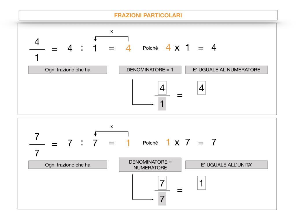 frazioni2_quoziente_complementari_improprie_simulazione.044