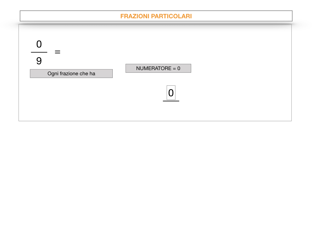 frazioni2_quoziente_complementari_improprie_simulazione.049