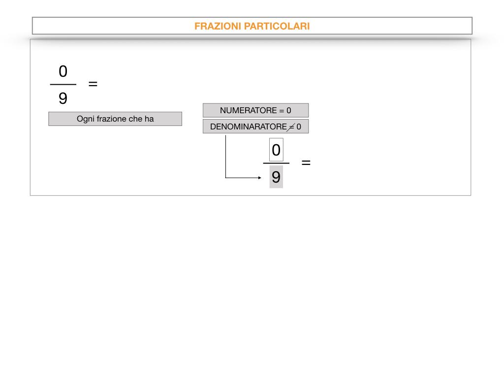 frazioni2_quoziente_complementari_improprie_simulazione.050