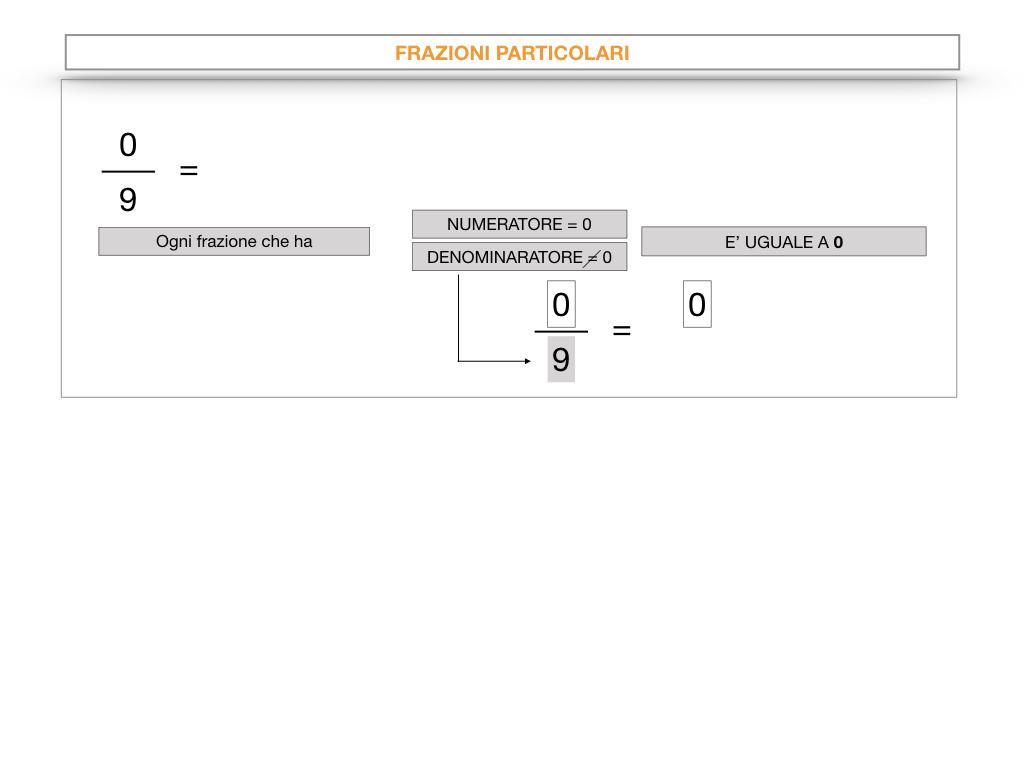 frazioni2_quoziente_complementari_improprie_simulazione.051