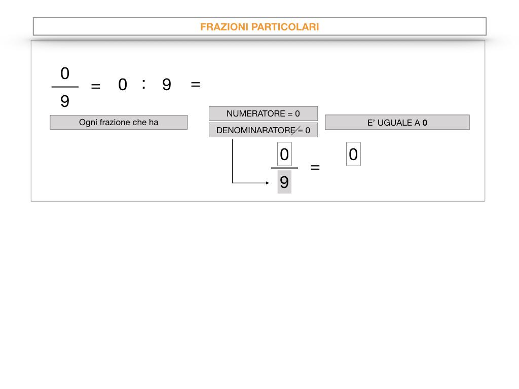 frazioni2_quoziente_complementari_improprie_simulazione.052