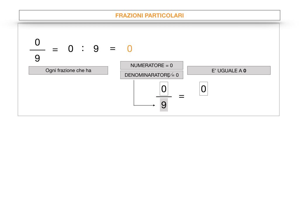 frazioni2_quoziente_complementari_improprie_simulazione.053