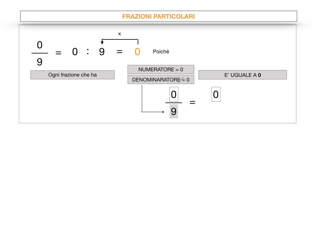 frazioni2_quoziente_complementari_improprie_simulazione.054