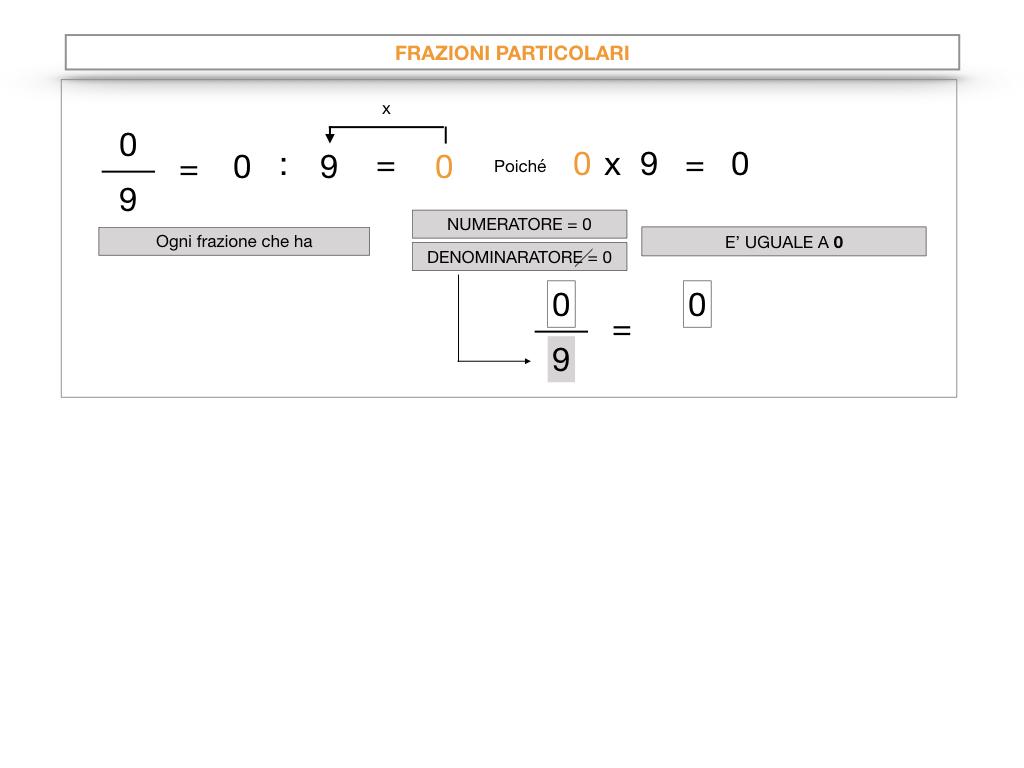 frazioni2_quoziente_complementari_improprie_simulazione.055