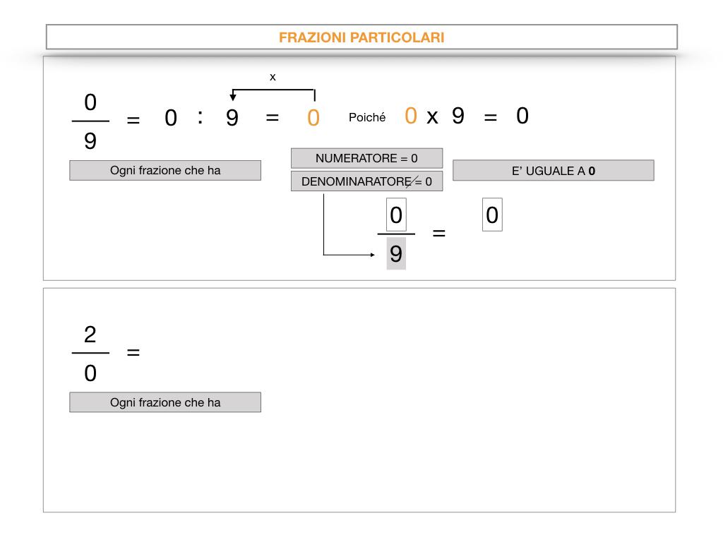 frazioni2_quoziente_complementari_improprie_simulazione.056