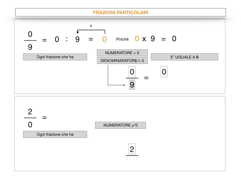 frazioni2_quoziente_complementari_improprie_simulazione.057
