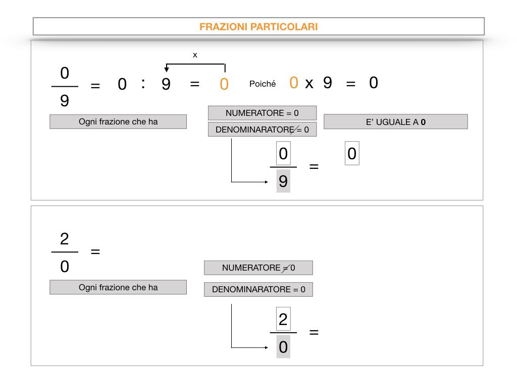 frazioni2_quoziente_complementari_improprie_simulazione.058