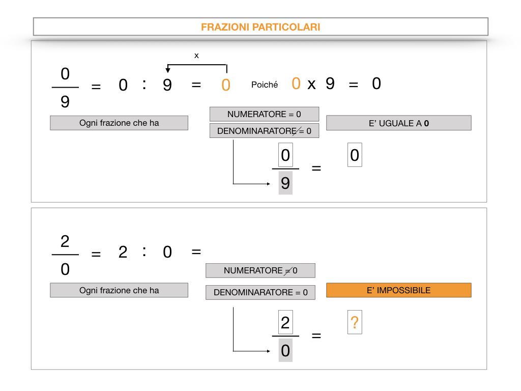 frazioni2_quoziente_complementari_improprie_simulazione.060