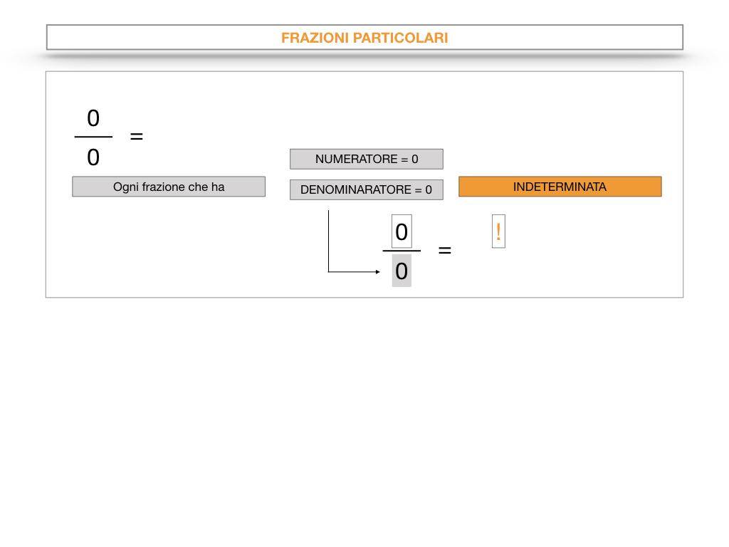 frazioni2_quoziente_complementari_improprie_simulazione.067