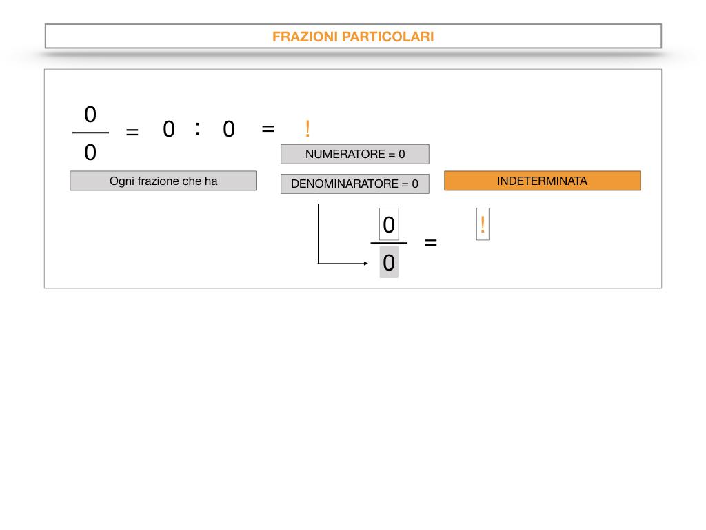 frazioni2_quoziente_complementari_improprie_simulazione.068