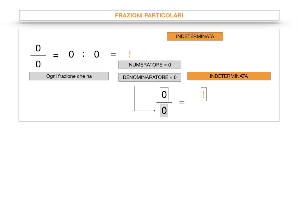 frazioni2_quoziente_complementari_improprie_simulazione.069