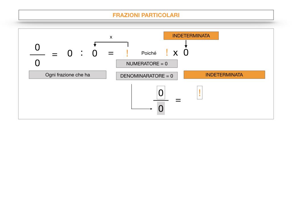 frazioni2_quoziente_complementari_improprie_simulazione.070