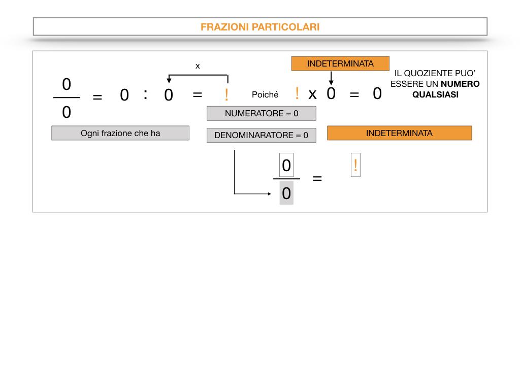 frazioni2_quoziente_complementari_improprie_simulazione.071