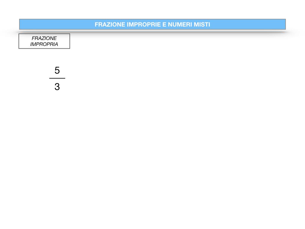 frazioni2_quoziente_complementari_improprie_simulazione.091