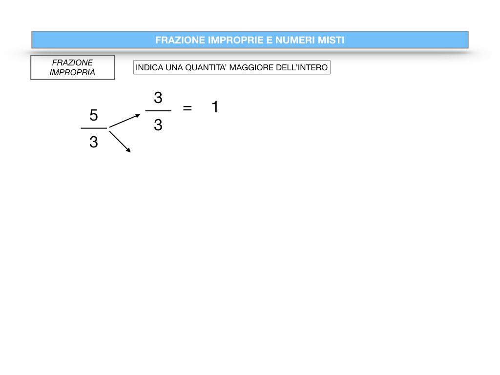 frazioni2_quoziente_complementari_improprie_simulazione.094