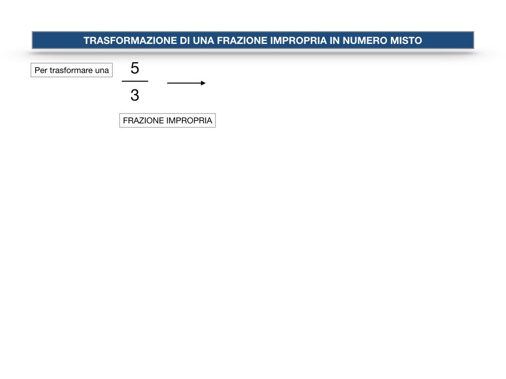 frazioni2_quoziente_complementari_improprie_simulazione.108