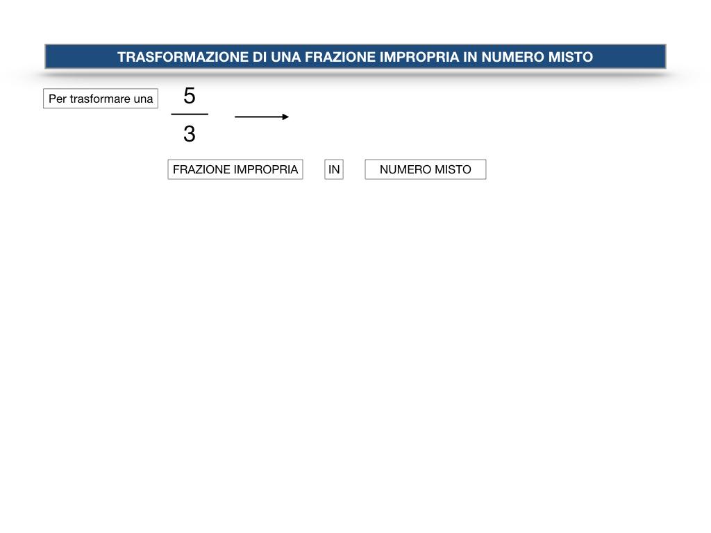 frazioni2_quoziente_complementari_improprie_simulazione.109