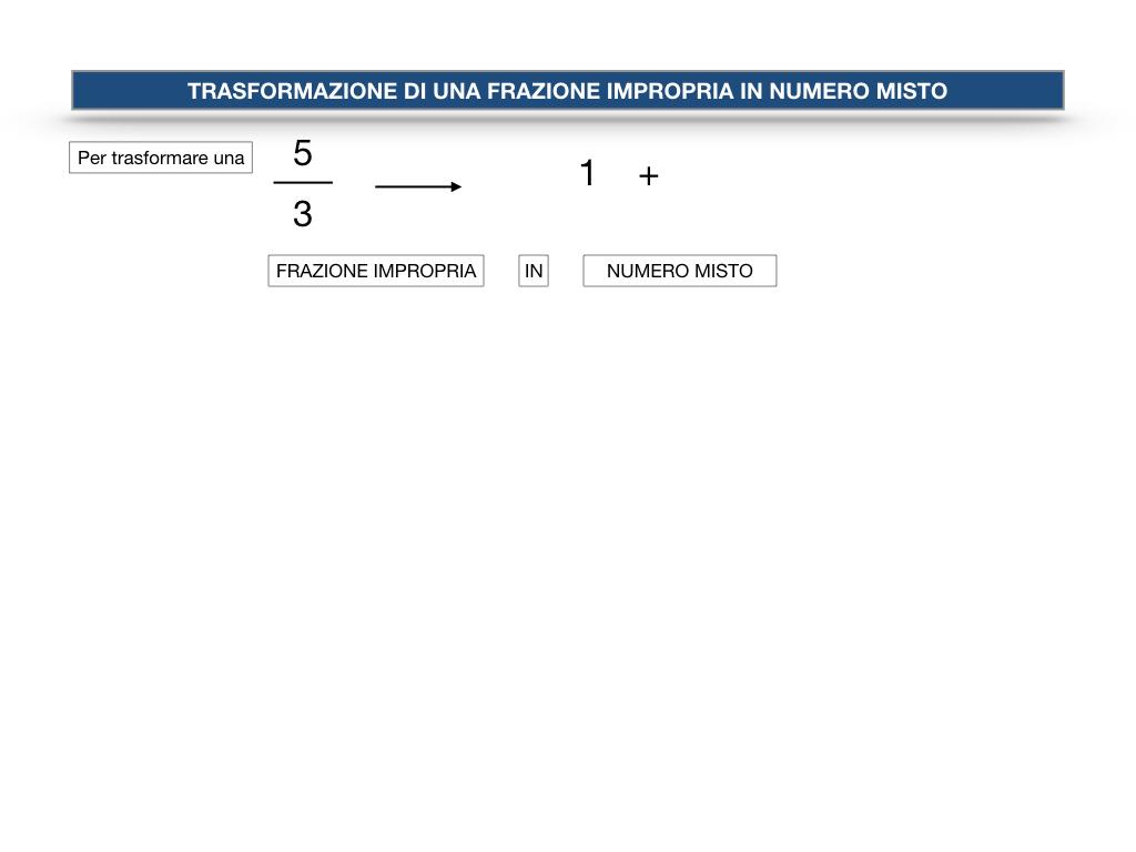 frazioni2_quoziente_complementari_improprie_simulazione.110