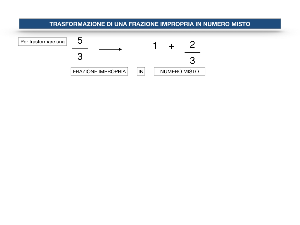 frazioni2_quoziente_complementari_improprie_simulazione.111