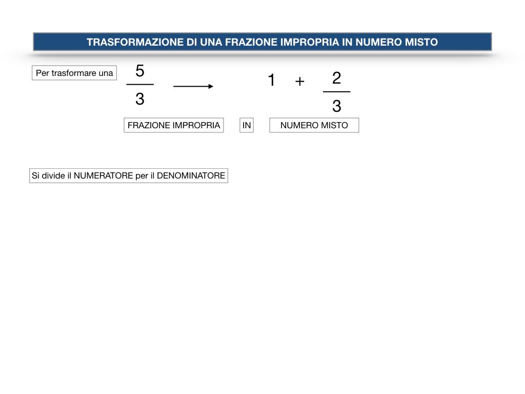 frazioni2_quoziente_complementari_improprie_simulazione.112