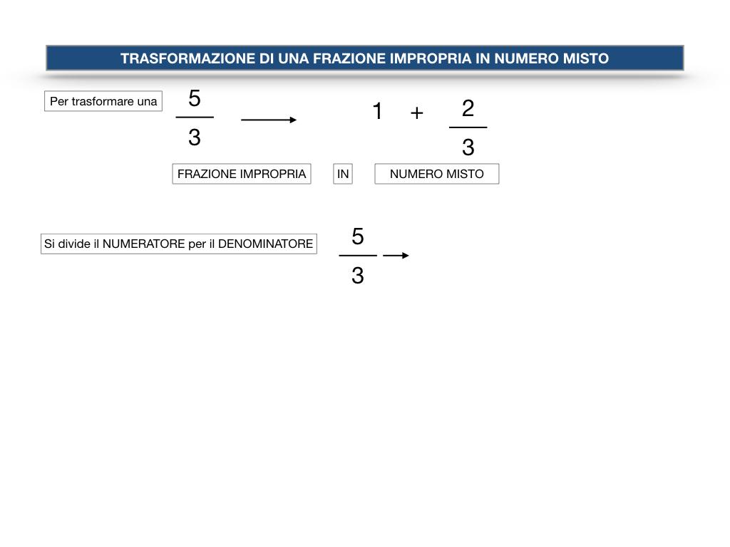 frazioni2_quoziente_complementari_improprie_simulazione.113