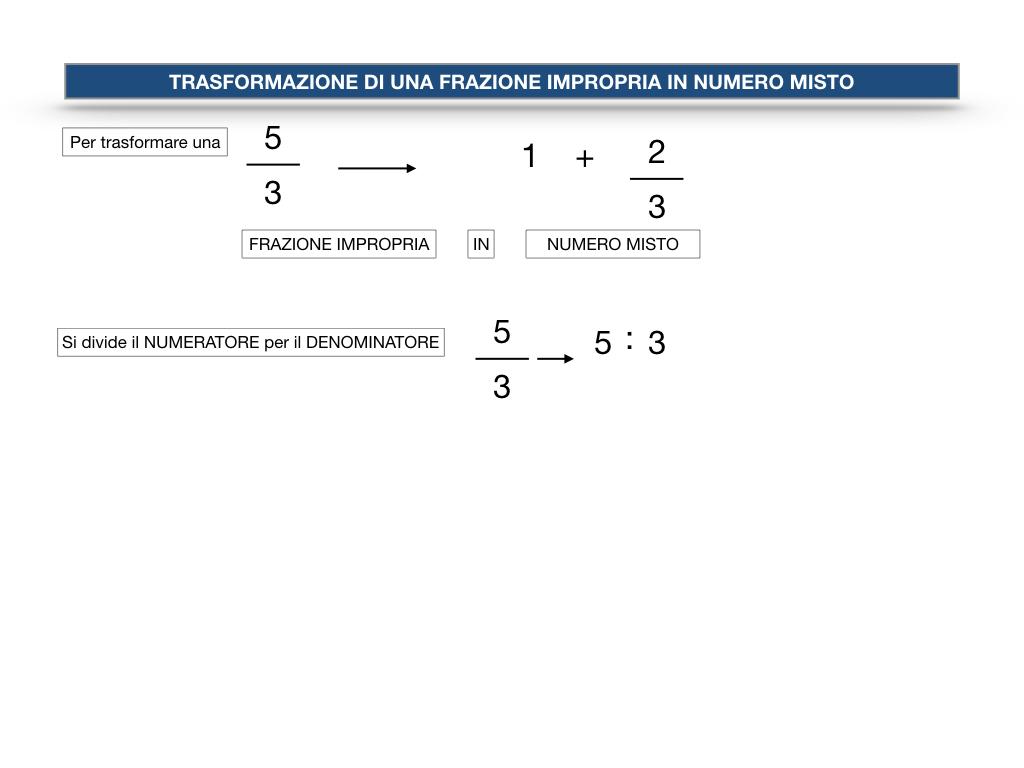 frazioni2_quoziente_complementari_improprie_simulazione.114