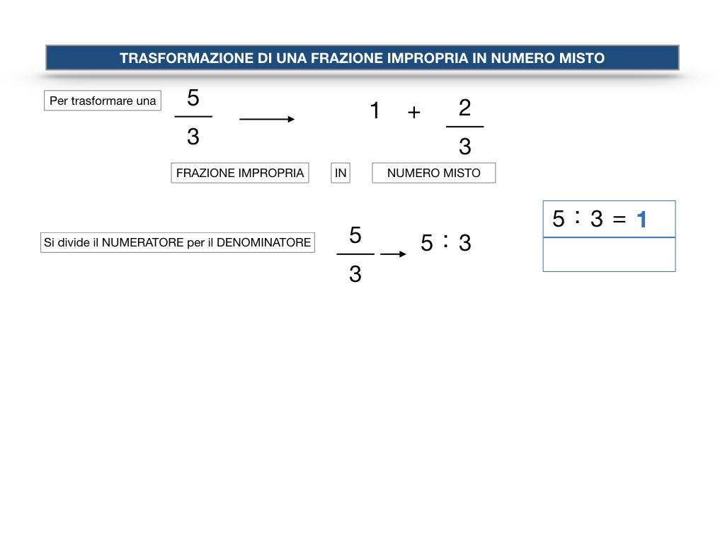 frazioni2_quoziente_complementari_improprie_simulazione.115