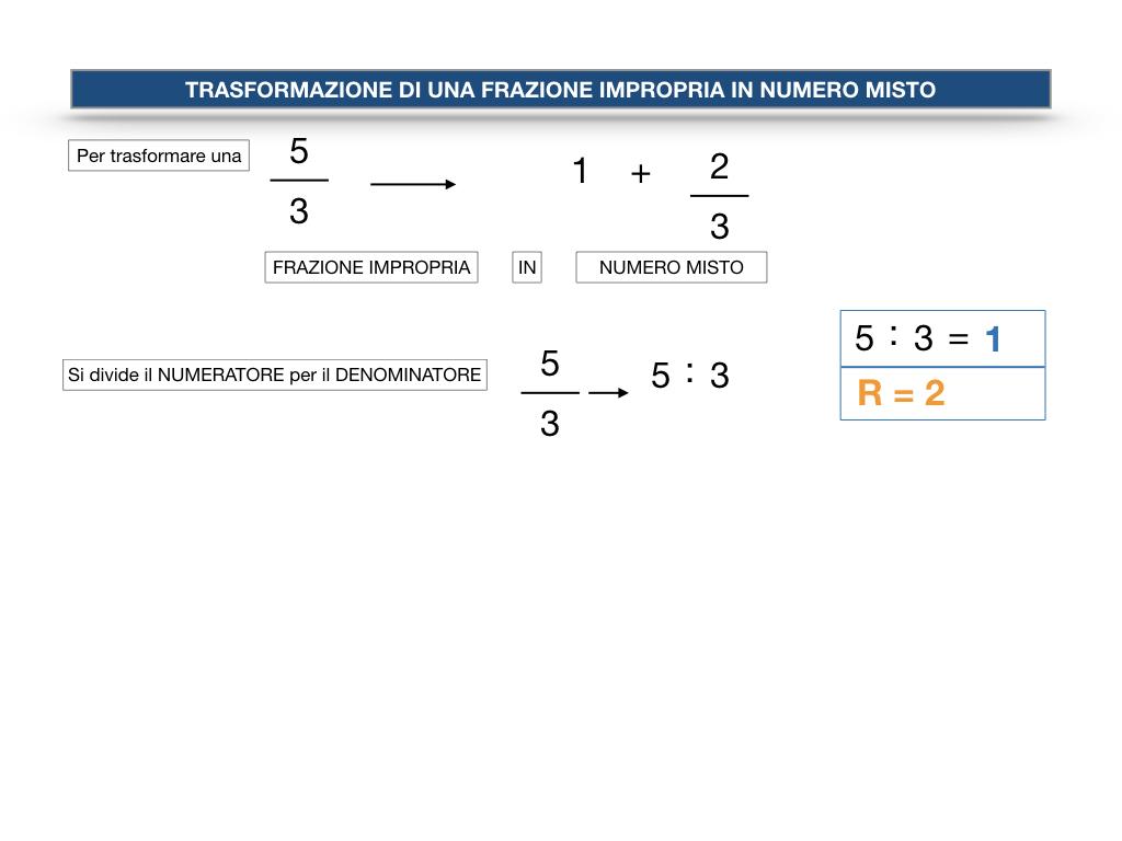 frazioni2_quoziente_complementari_improprie_simulazione.116