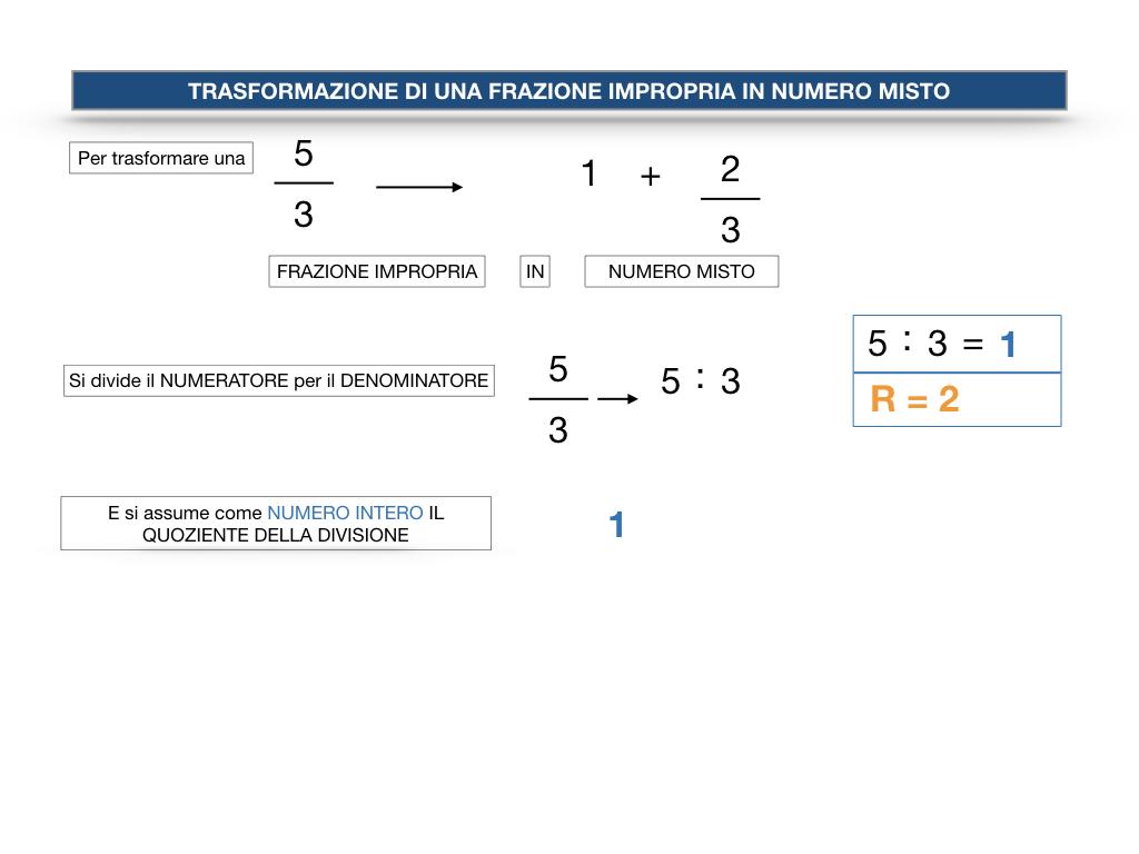 frazioni2_quoziente_complementari_improprie_simulazione.118