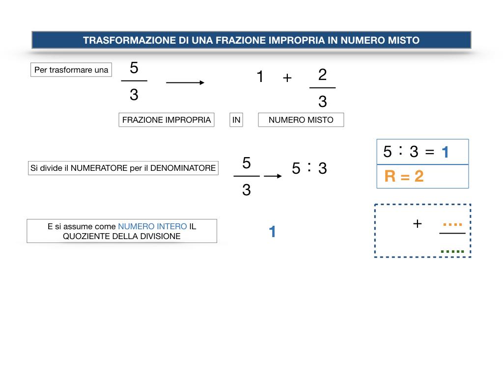 frazioni2_quoziente_complementari_improprie_simulazione.119
