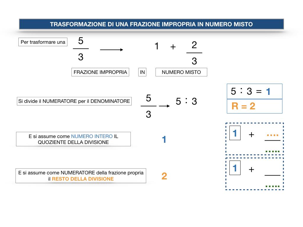 frazioni2_quoziente_complementari_improprie_simulazione.122