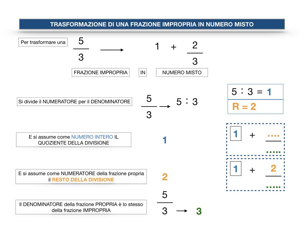 frazioni2_quoziente_complementari_improprie_simulazione.126