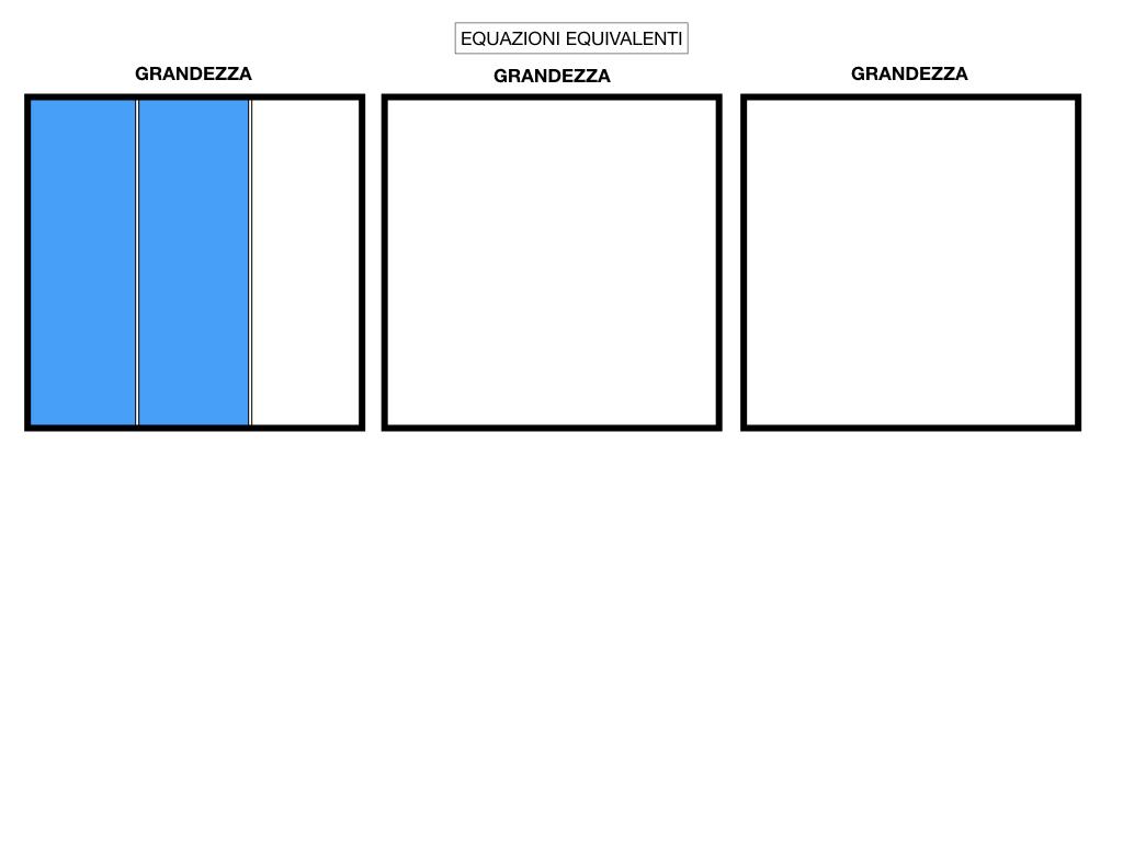frazioni2_quoziente_complementari_improprie_simulazione.131