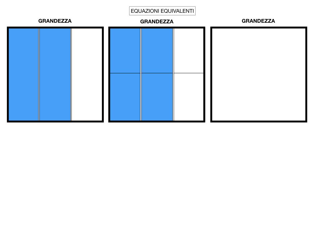 frazioni2_quoziente_complementari_improprie_simulazione.132