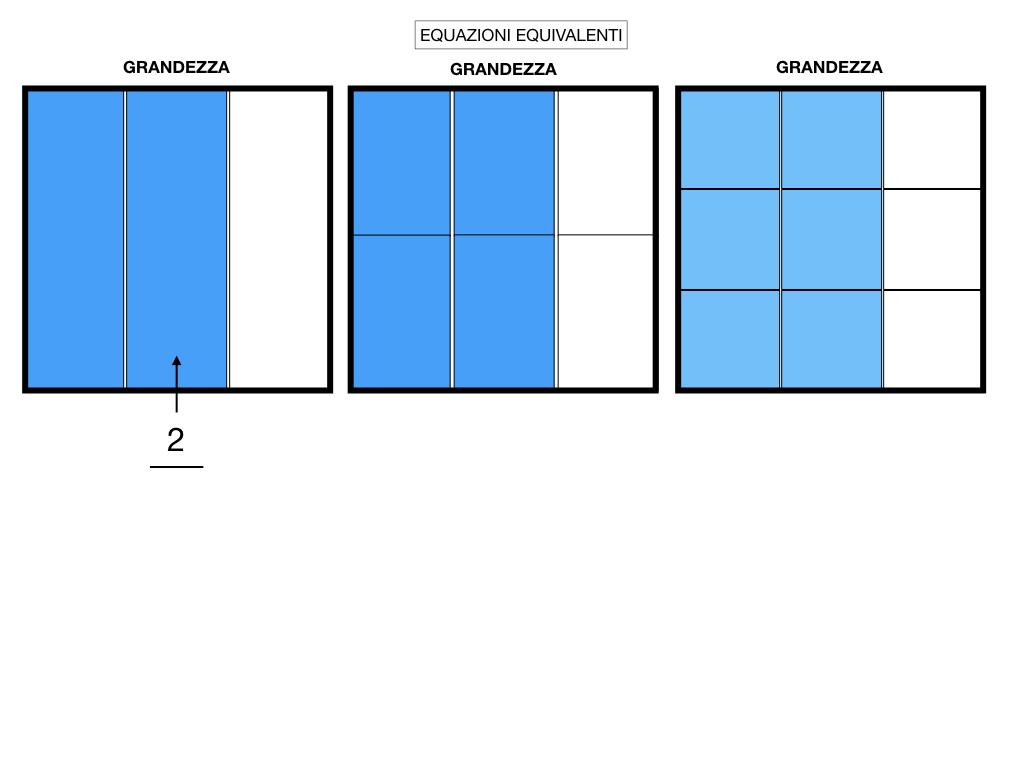 frazioni2_quoziente_complementari_improprie_simulazione.134