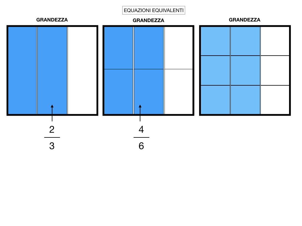 frazioni2_quoziente_complementari_improprie_simulazione.135