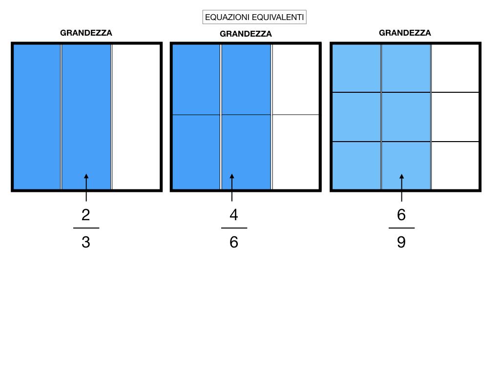 frazioni2_quoziente_complementari_improprie_simulazione.136