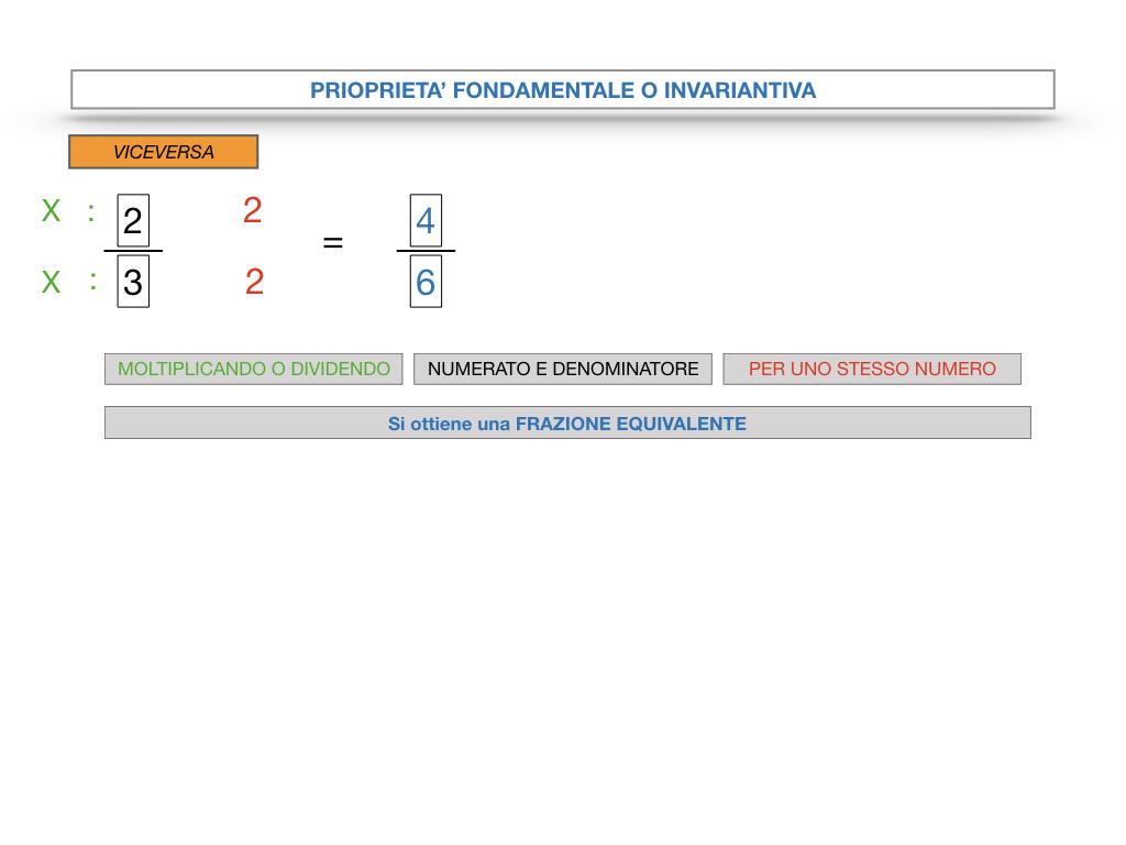 frazioni2_quoziente_complementari_improprie_simulazione.140