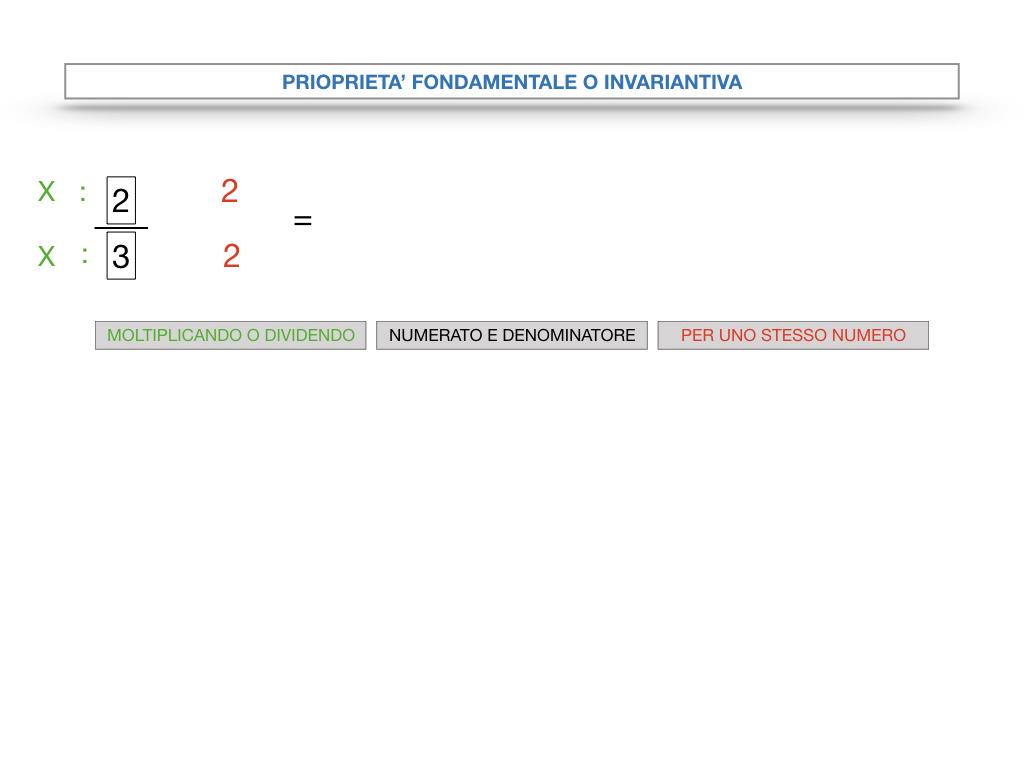frazioni2_quoziente_complementari_improprie_simulazione.144