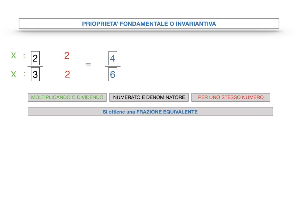 frazioni2_quoziente_complementari_improprie_simulazione.145