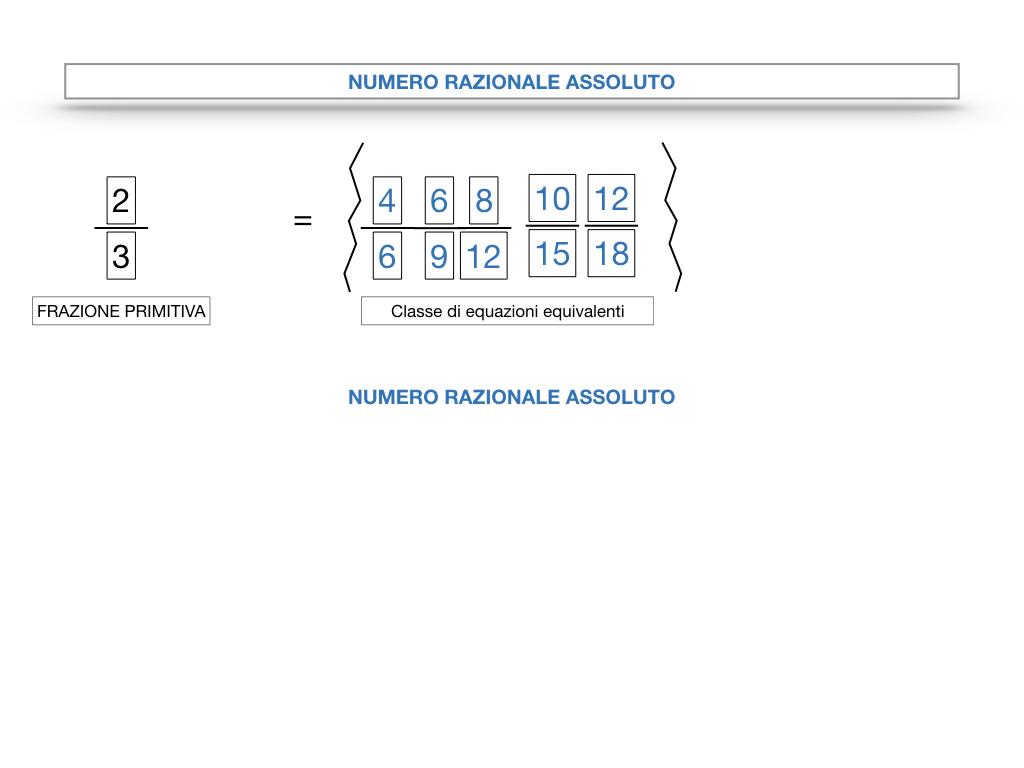 frazioni2_quoziente_complementari_improprie_simulazione.147