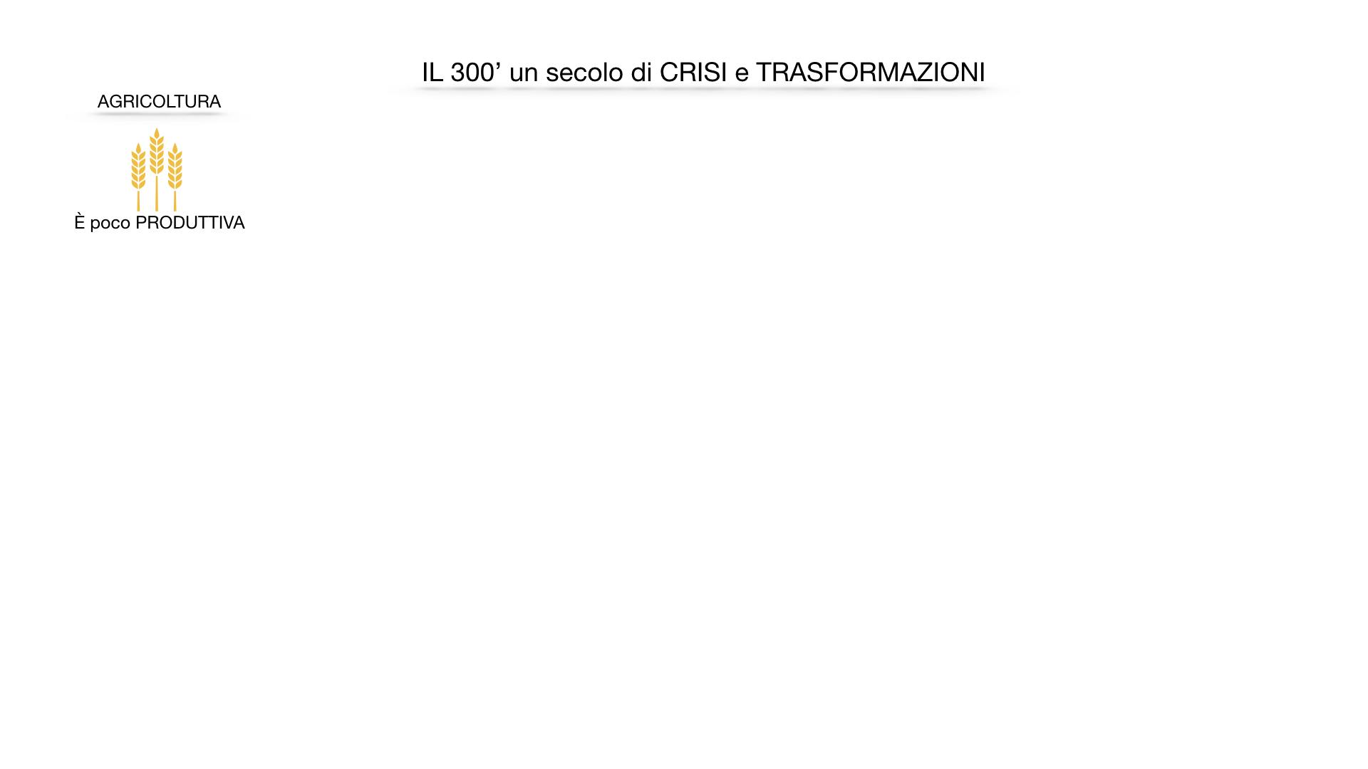 il 300 crisi e trasformazioni_ SIMULAZIONE.003