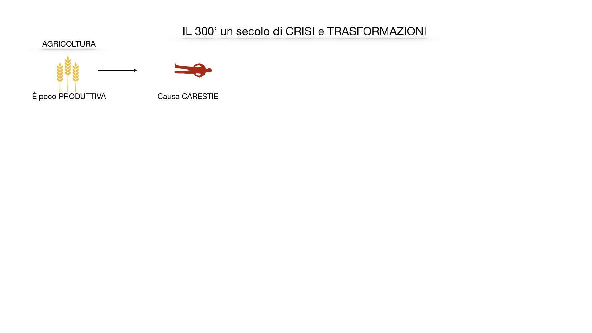 il 300 crisi e trasformazioni_ SIMULAZIONE.004
