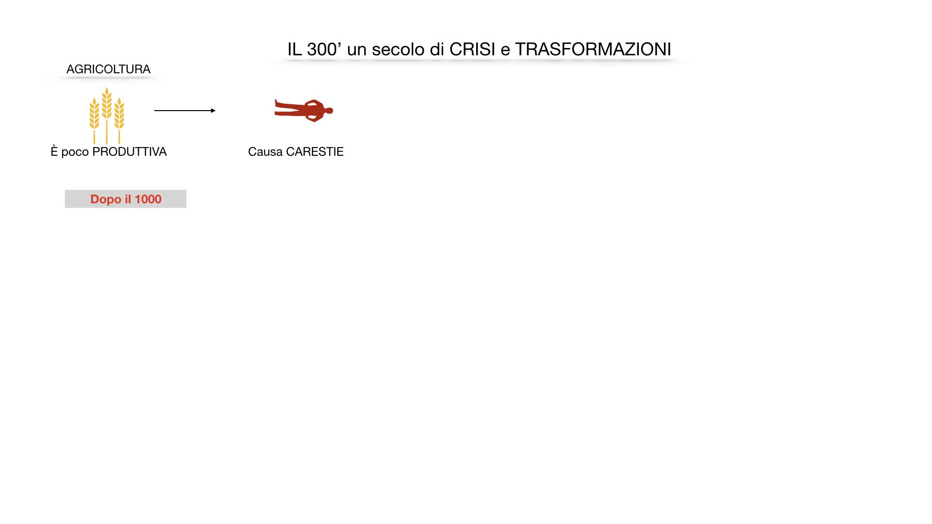 il 300 crisi e trasformazioni_ SIMULAZIONE.005