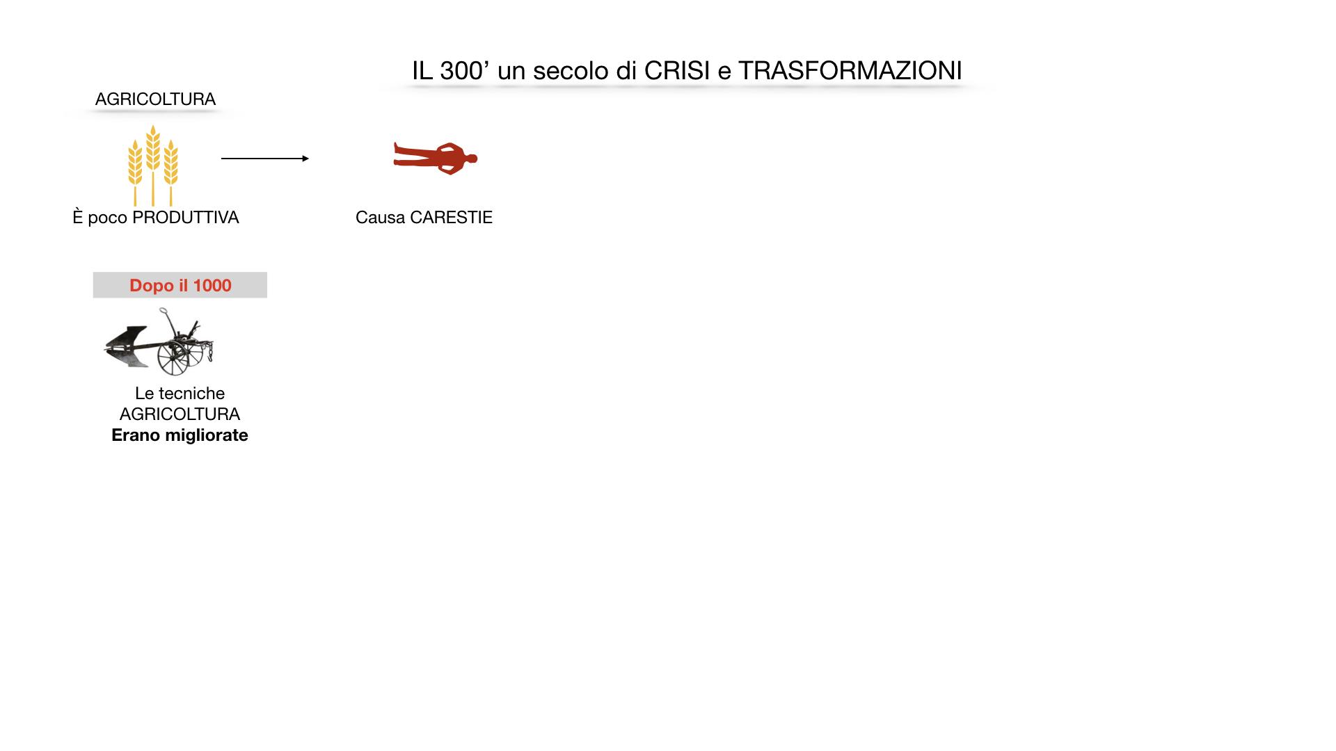 il 300 crisi e trasformazioni_ SIMULAZIONE.006